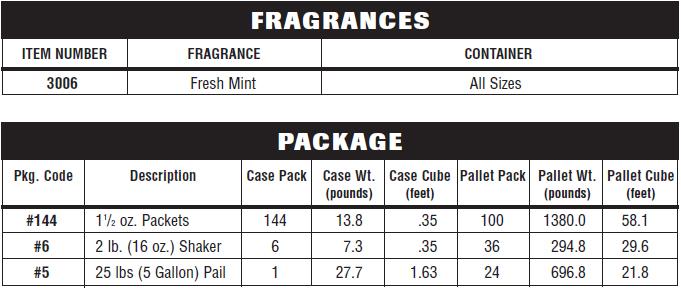 DEVOUR Sizes & Fragrances